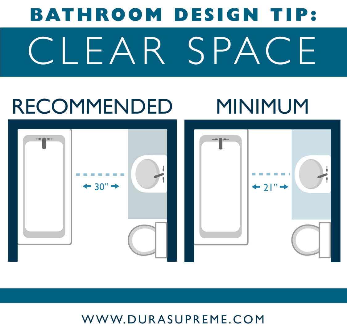 Bathroom design tip - Recommended and minimum Clear Space floor walk way. Bathroom design guidelines from Dura Supreme Cabinetry.