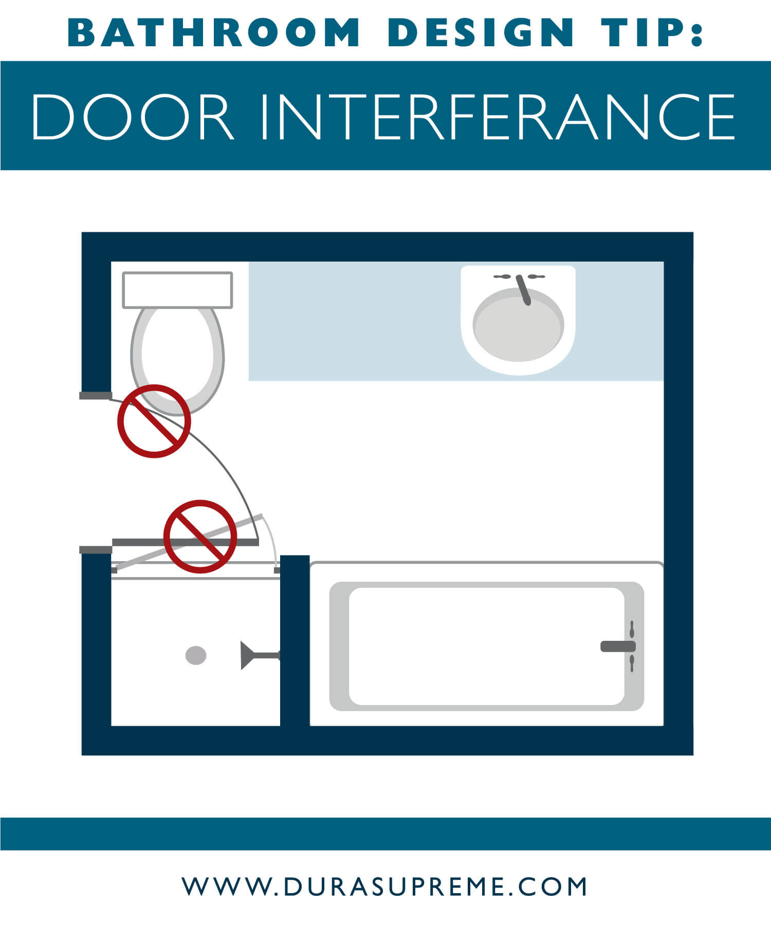 Bathroom design tip - How to Avoid Door Interferance - Best Bathroom Design Guidelines