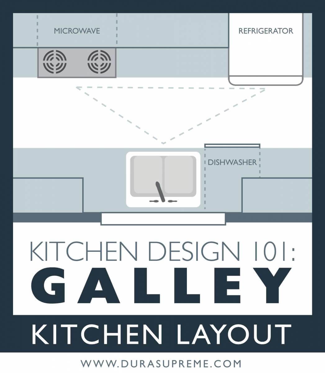 Galley Kitchen Layout design tips