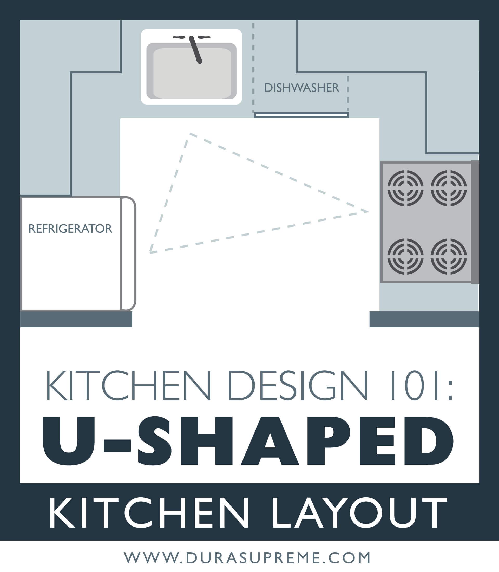 U-Shaped Kitchen Layout design tips