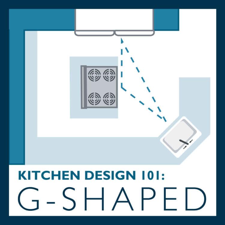 Kitchen Design 101 What Is A G Shaped Kitchen Design Dura Supreme Cabinetry