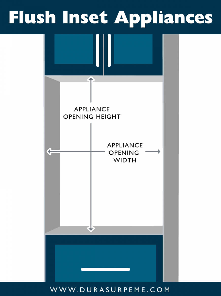 The appliance opening you would specify for flush inset installation is the manufacturers requirements for the opening height and width for flush inset install. When using this method for flush inset appliances, it is recommend to finish the bottom of your upper cabinet and finish the top of your base cabinet to ensure that there is no unfinished cabinet visible when the oven appliance door is open