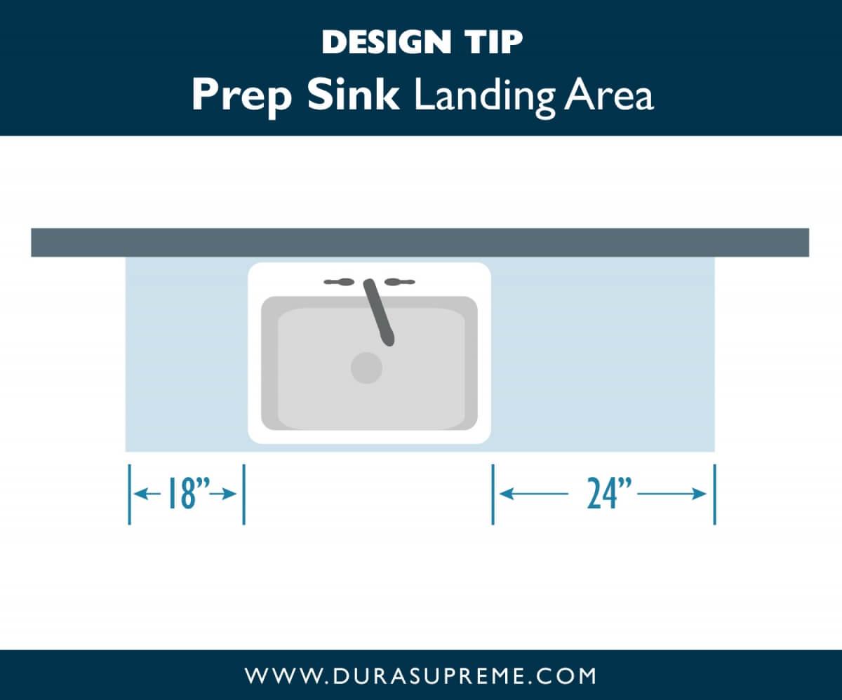 Kitchen Design Tip: Prep Sink Landing Area