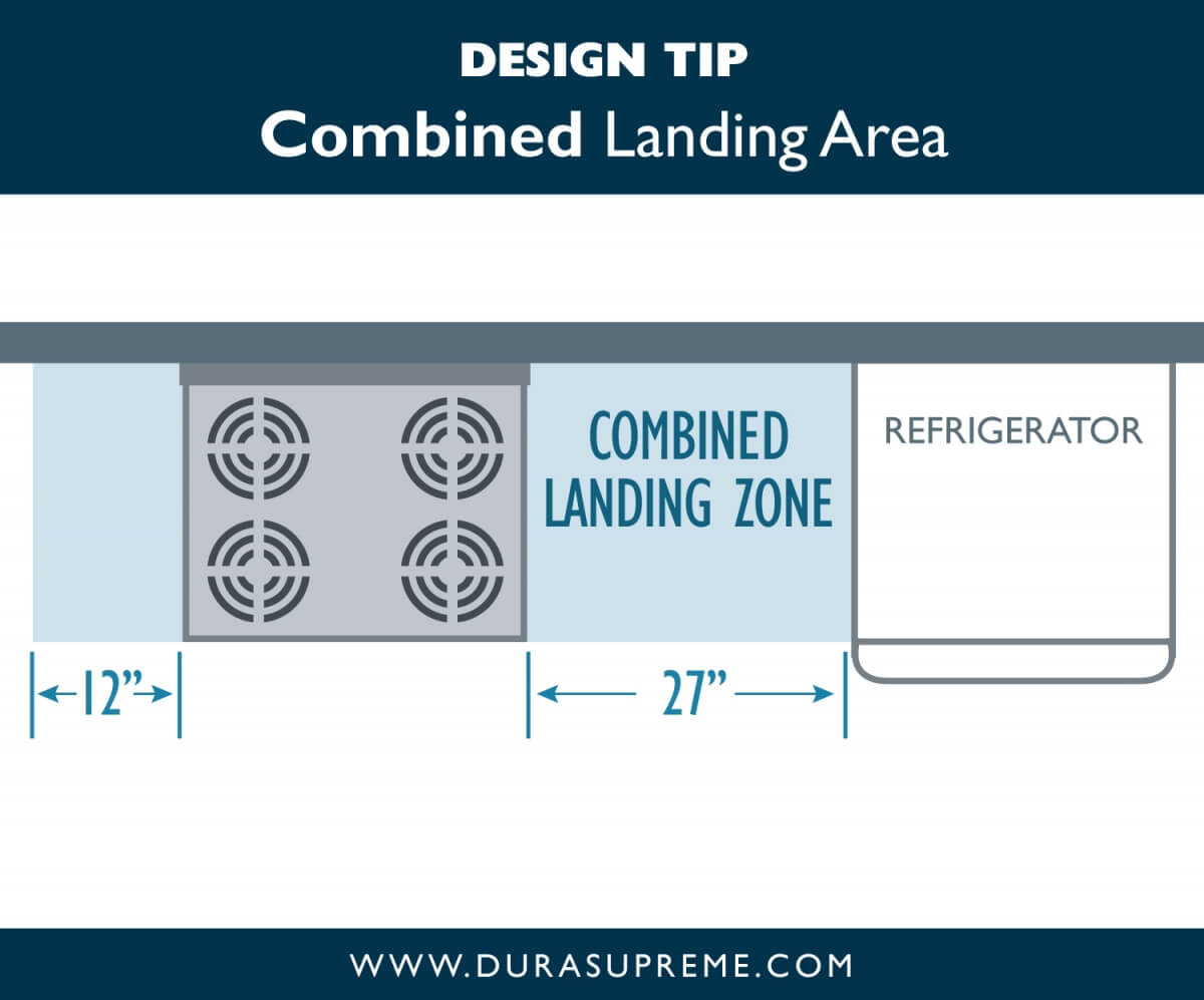 Kitchen Design Tip: Combined Landing Areas