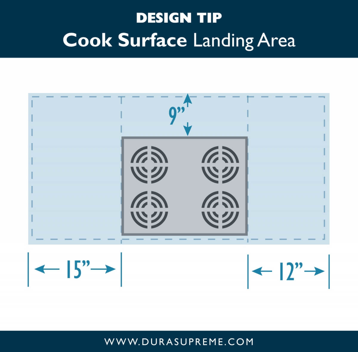 Kitchen Design Tip: Cook Surface or Cooktop Landing Areas