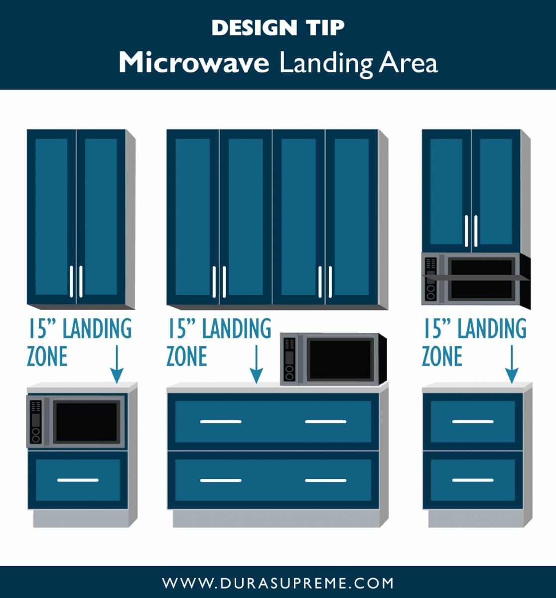 Kitchen Design Tip: Microwave Landing Areas