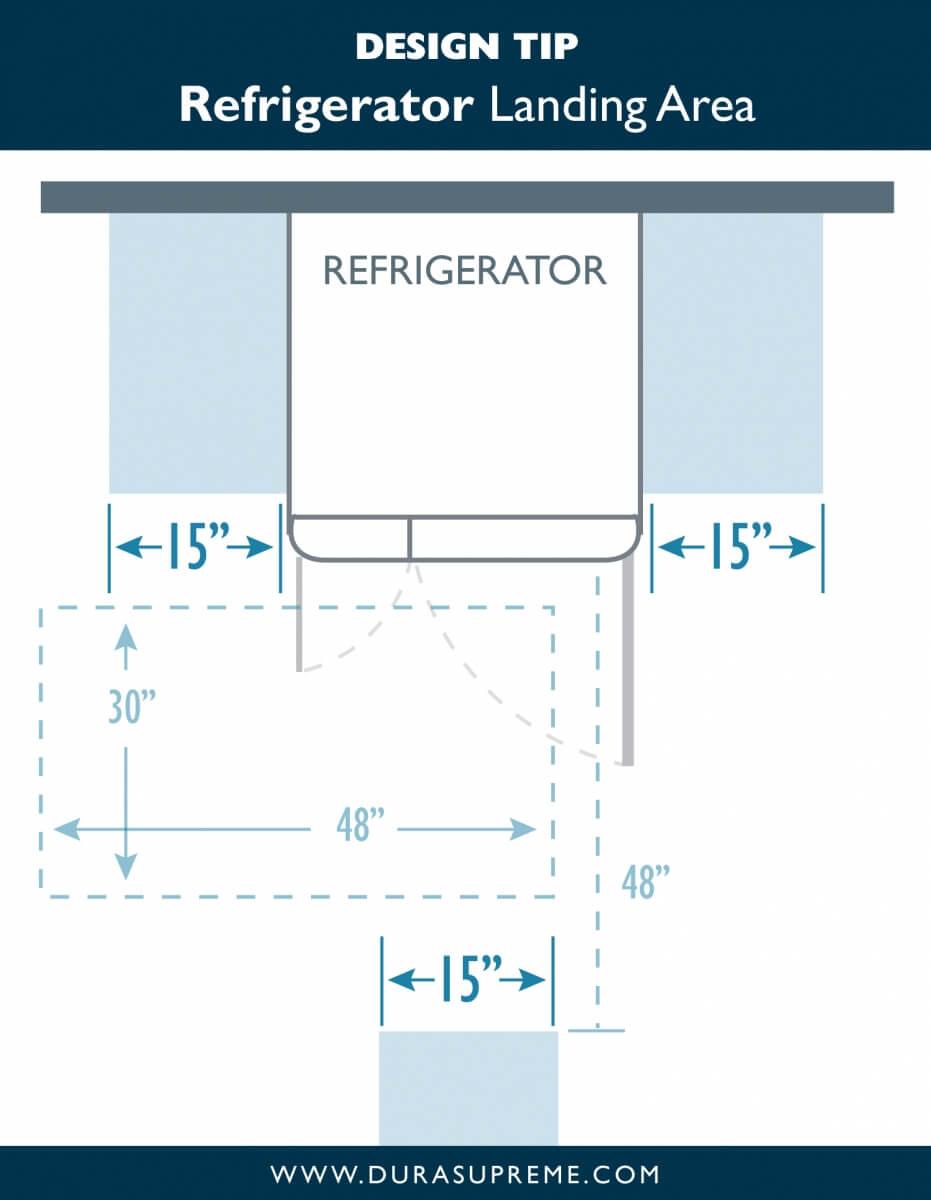 Kitchen Design Tip: Refrigerator Landing Areas