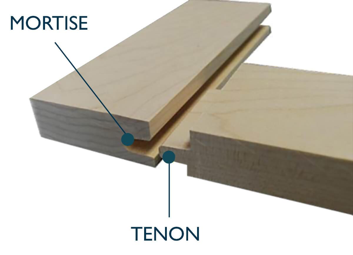 Mortise & Tenon Cabinet Door Construction Method