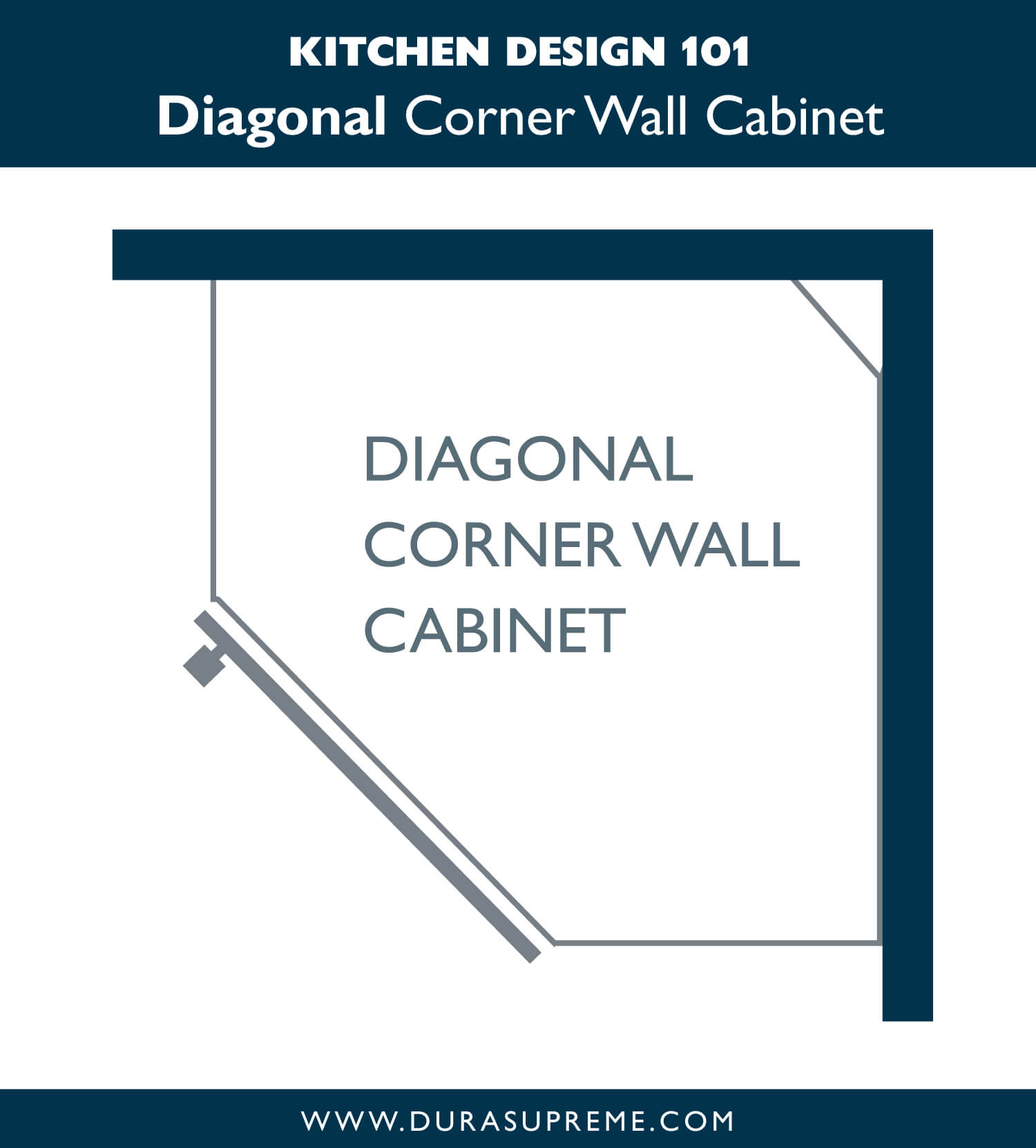 Kitchen Design 101: What is a Diagonal Corner Wall Cabinet?